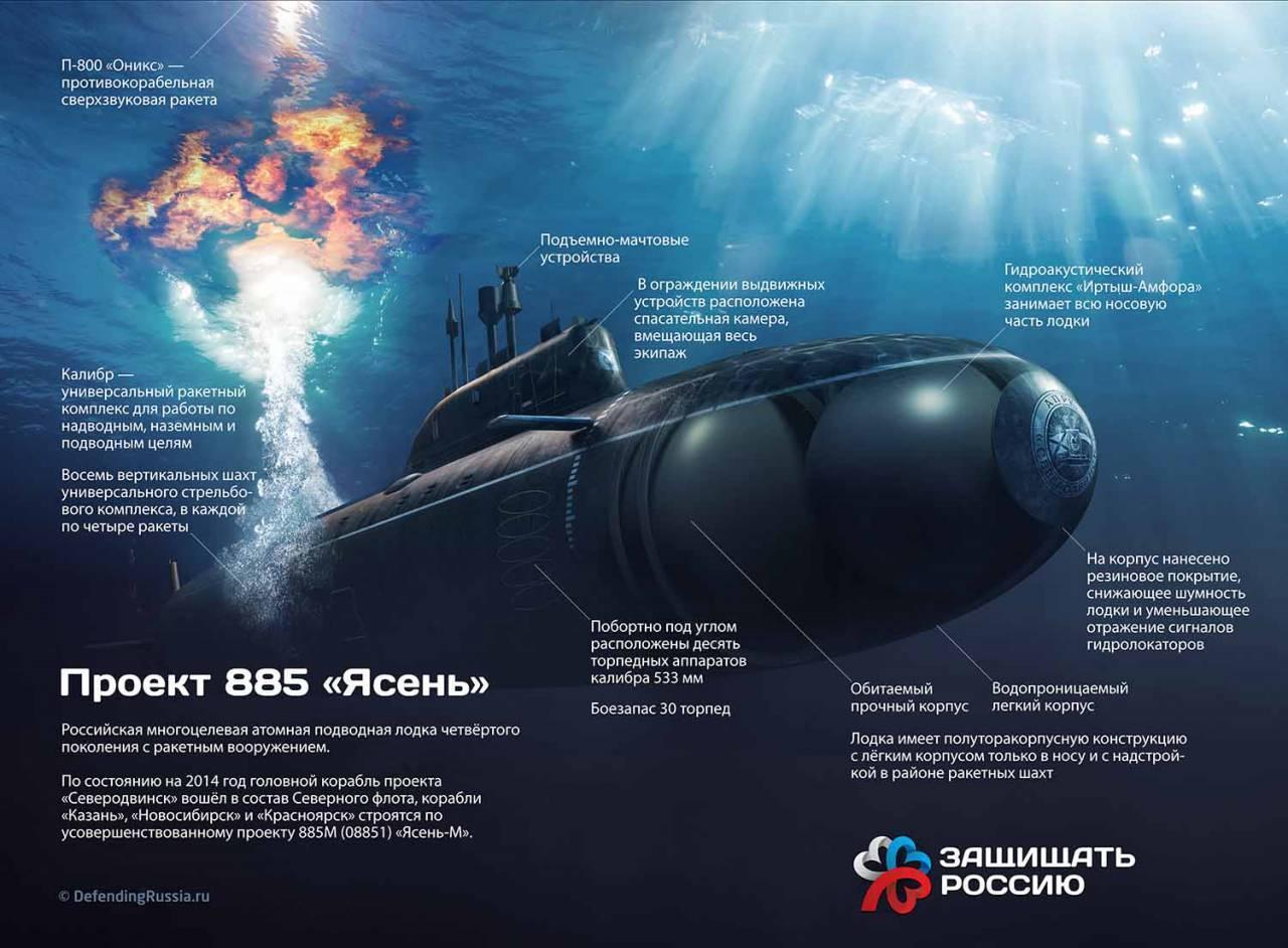 Подводные лодки типа «акула» проекта 941