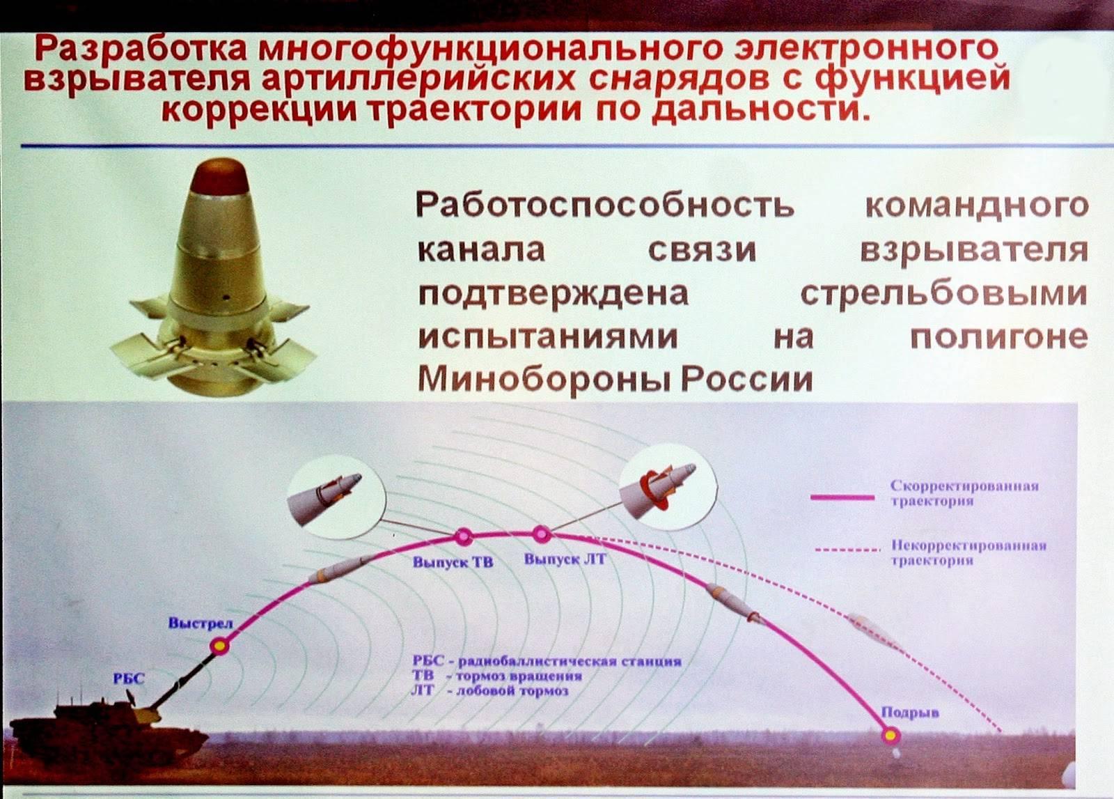 США хотят догнать и перегнать Россию по дальности стрельбы