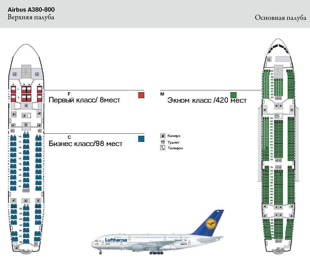 Прощание с «суперслоном»: самый большой авиалайнер уходит в историю   статьи   известия