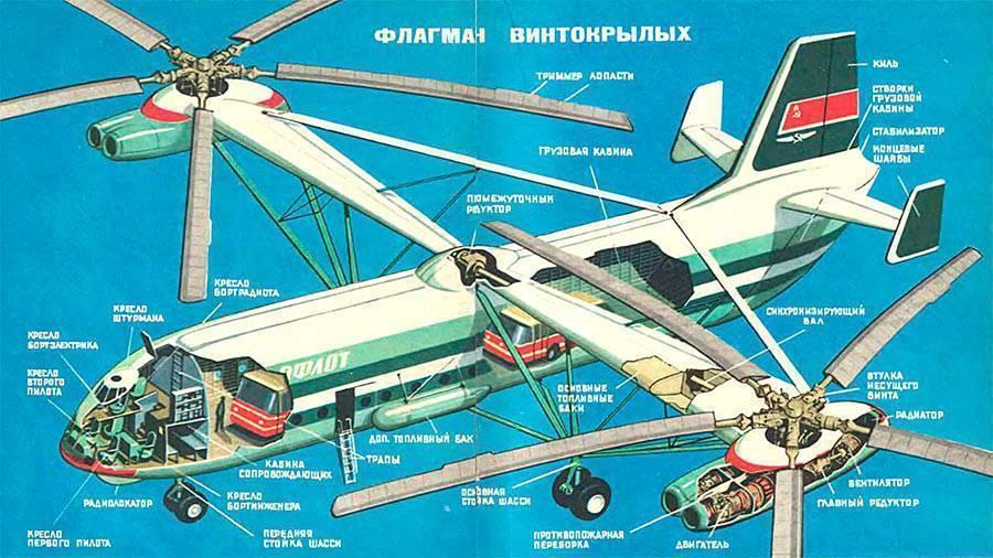 Вертолет ми-2. фото. история. характеристики.