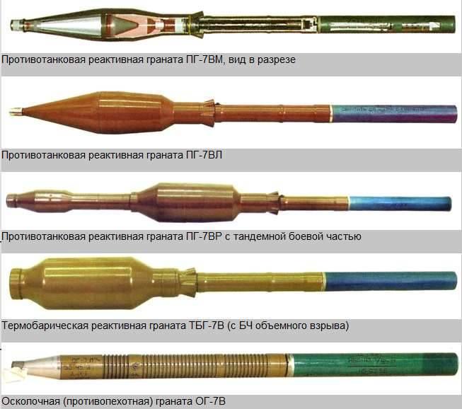 """Бронебойный """"старичок"""". почему россия не спешит списывать гранатомет рпг-7 - впк.name"""