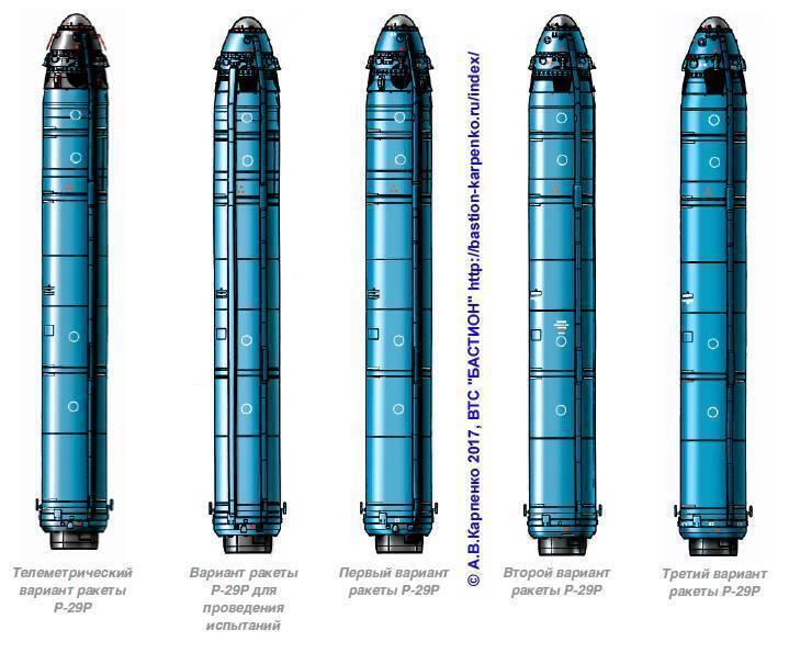 Межконтинентальная баллистическая ракета Сармат