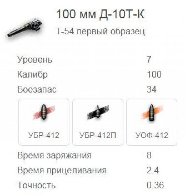 T-54 - обзор, как играть, ттх, секреты среднего танка t-54 из игры wot на веб-ресурсе wiki.wargaming.net.