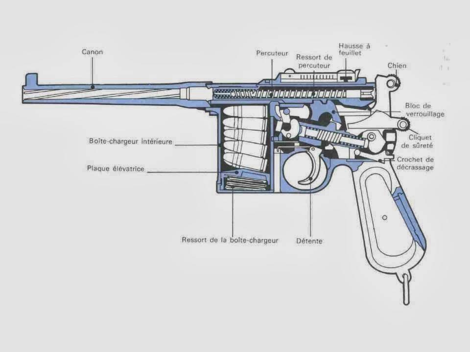 Пневматический пистолет маузер (mauser c96) - кайзеровская новинка от umarex