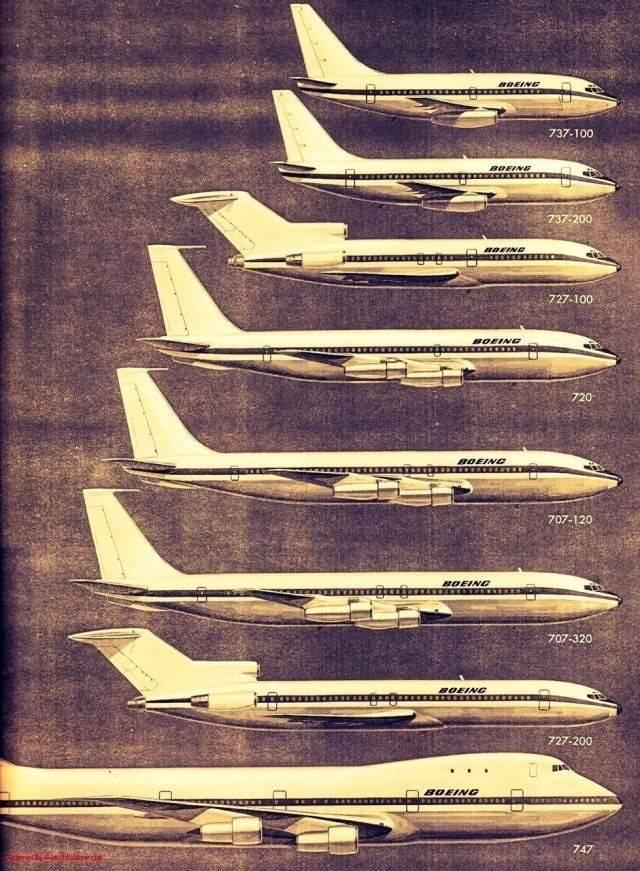 Корпорация boeing. самолеты boeing. боинг фото.