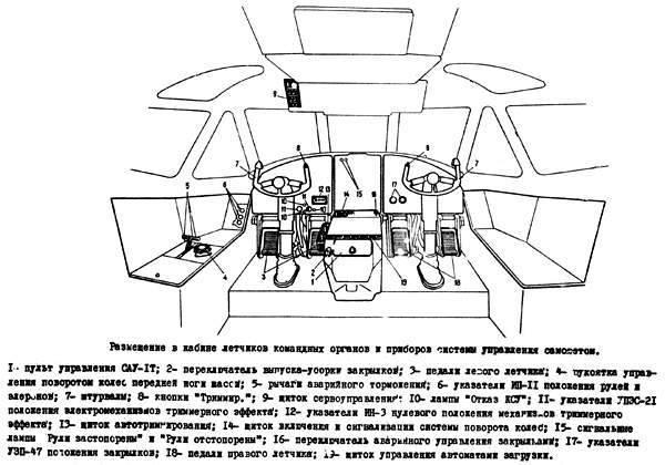 История создания, особенности конструкции самолета ту-204 и замка убранного положения шасси