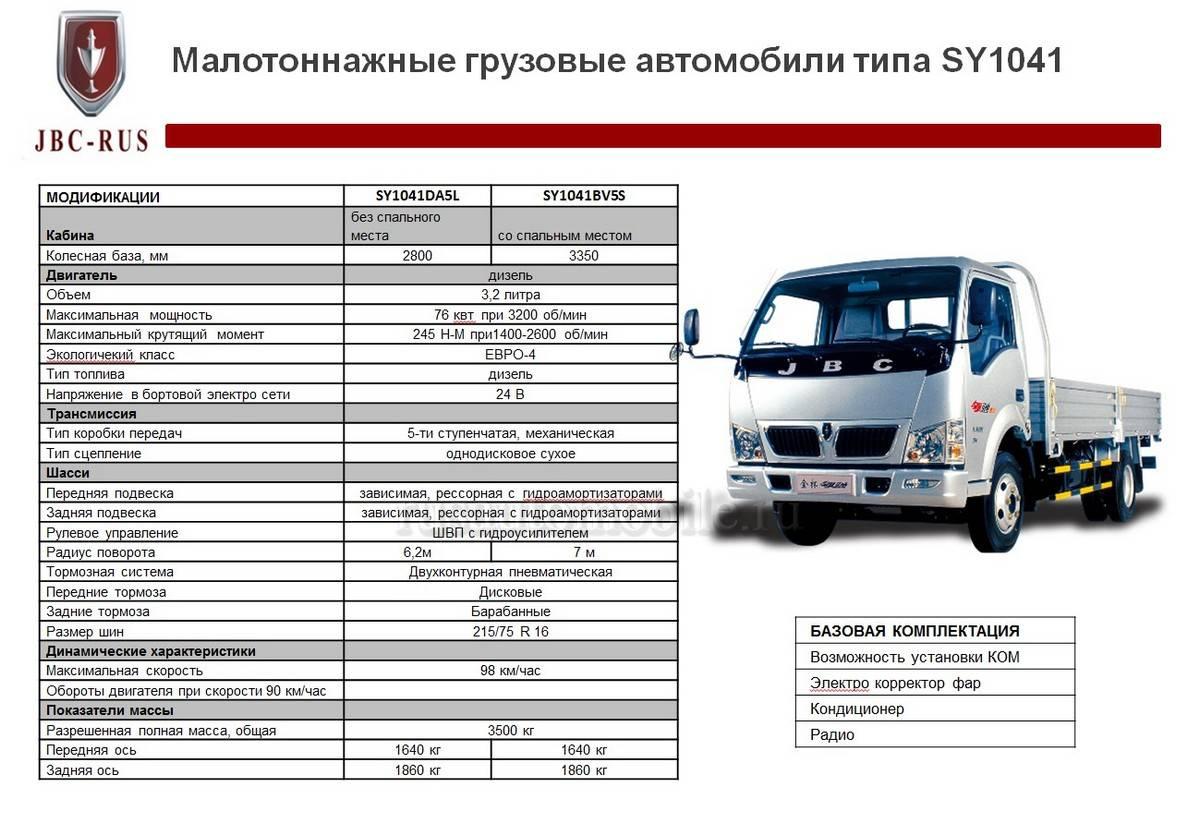 Автомобиль газ 33023