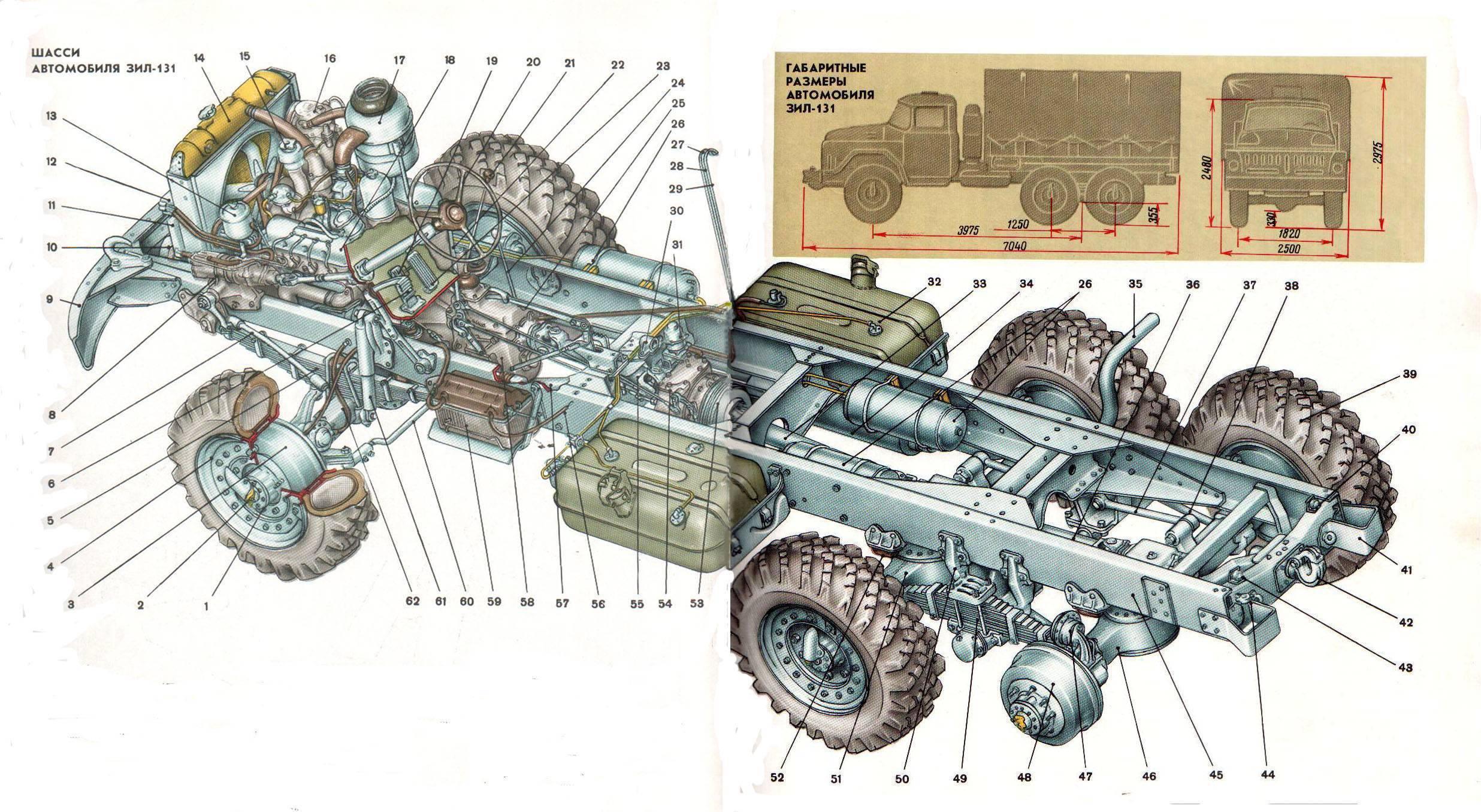 Газ-51: технические характеристики