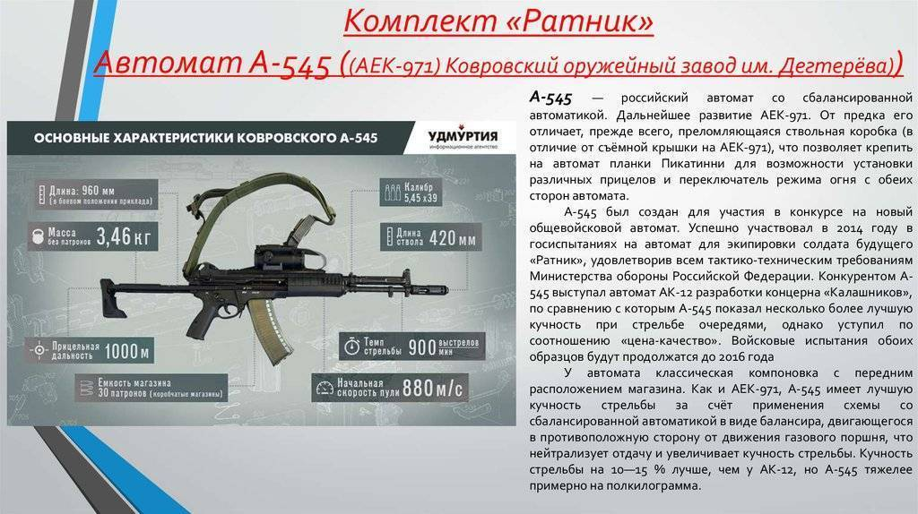 Автомат аек-971: фото с описанием, характеристики оружия