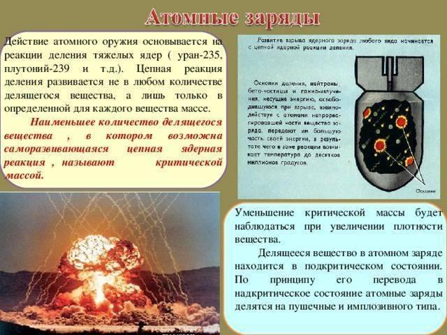 Фосфорные бомбы – ядовитый дым, высокая температура