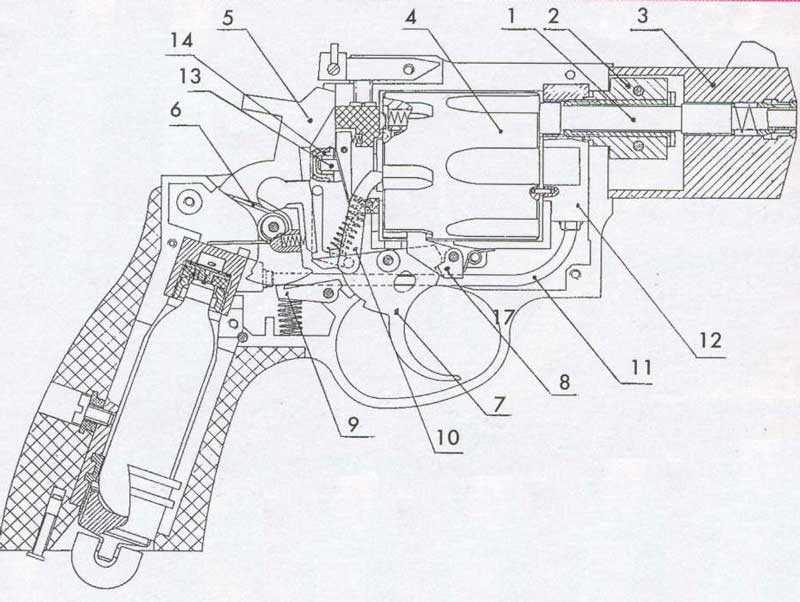 Наган — как много в этом звуке. культовый револьвер, прошедший все войны