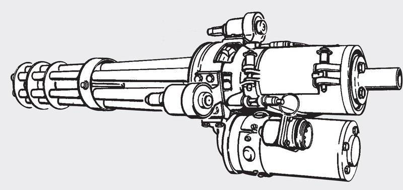 Пулемет гатлинга - gatling gun