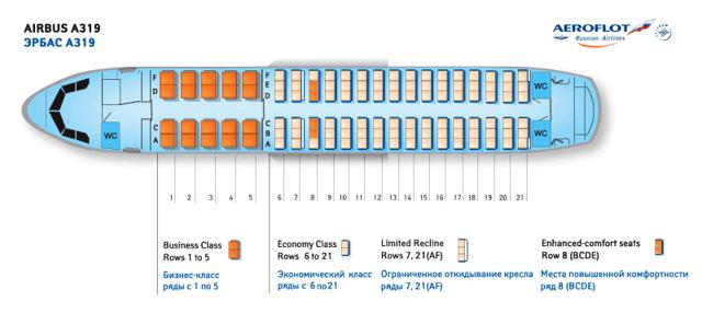 Airbus a340-300: характеристика, фото, схема посадочных мест | adestra.ru