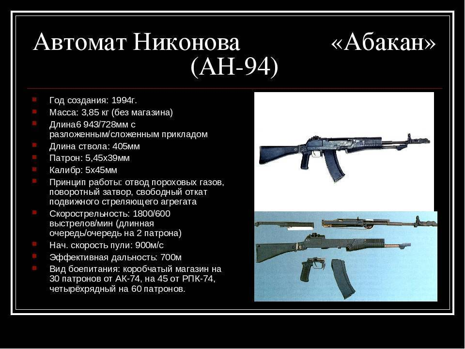 Ан-94 абакан. отзывы, технические характеристики, фото. автомат никонова