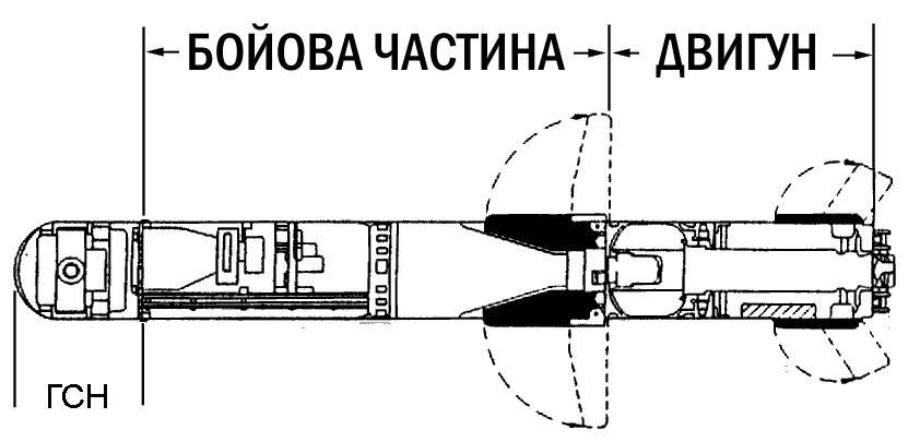 Противотанковый ракетный комплекс «Джавелин»