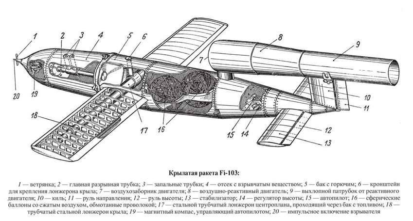 Фау-2 — википедия с видео // wiki 2
