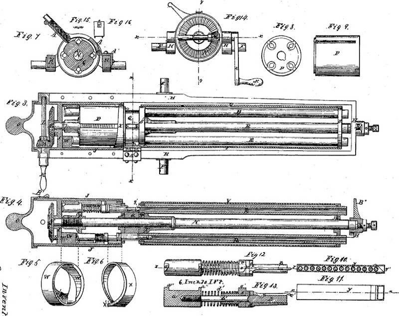 Пулемёт — википедия с видео // wiki 2