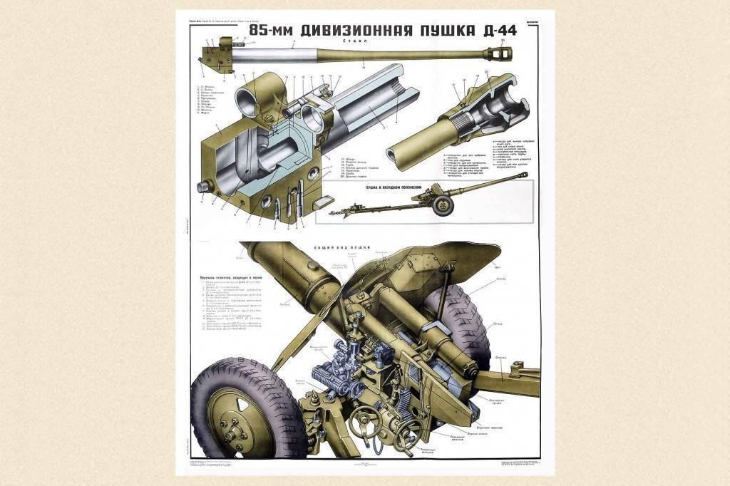 100-мм противотанковая пушка мт-12 — википедия