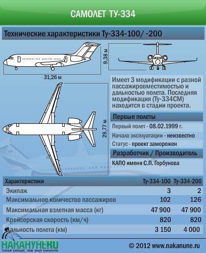 Ильюшин ил-103
