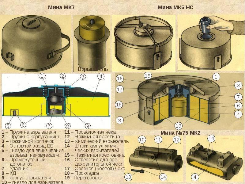 Инженерная подготовка. противопехотные мины российской армии (часть 2) - вооружение | статьи