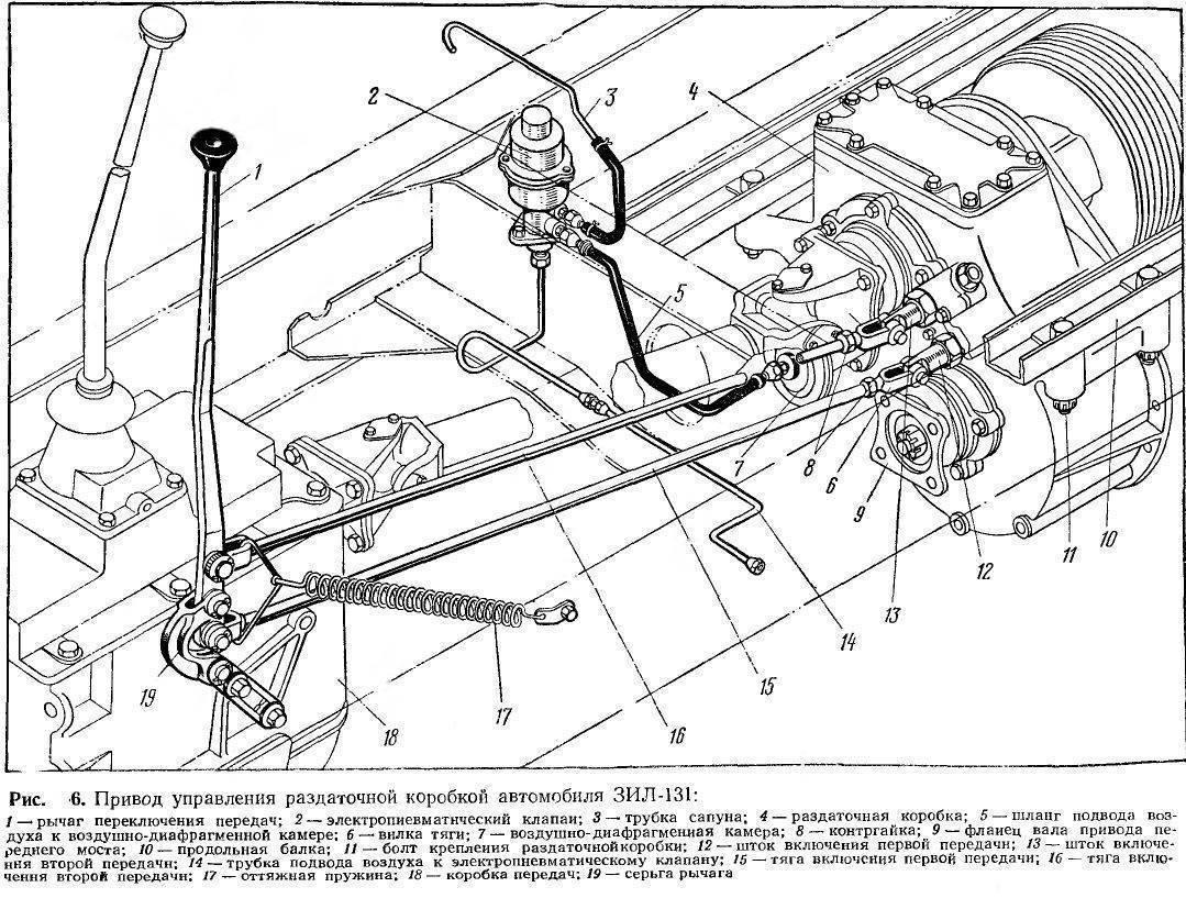 Зил 4331 технические характеристики
