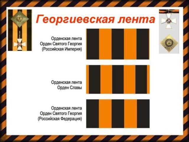 Георгиевская лента: что она означает на самом деле | русская семерка