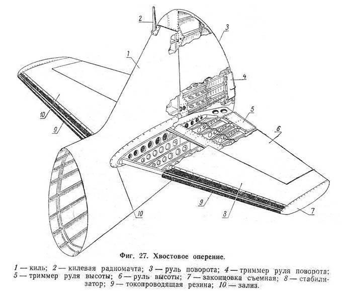 Яковлев як-30. фото, история, характеристики самолета