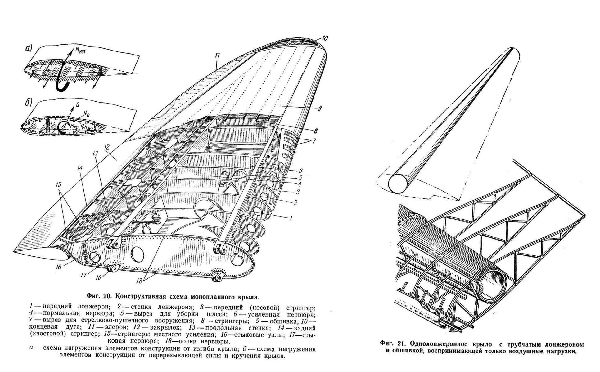 Яковлев як-12