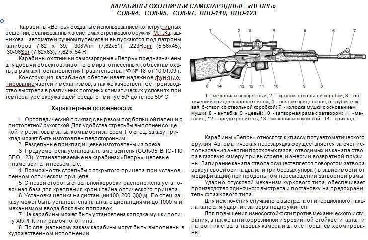 Порядок получения разрешения на нарезное оружие