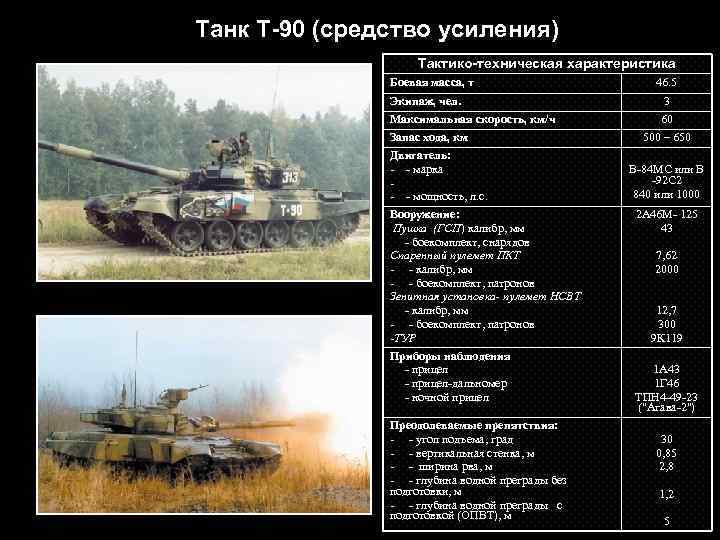 Т-62м. идентификация модификаций и вариантов комплектации