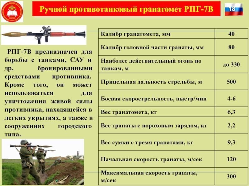 Гранатомет рпг-7в. гранаты пг-7в