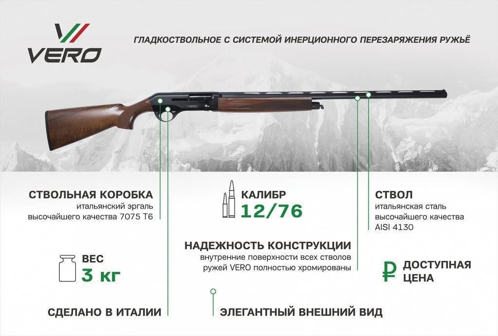 Популярное гладкоствольное ружьё ИЖ-12