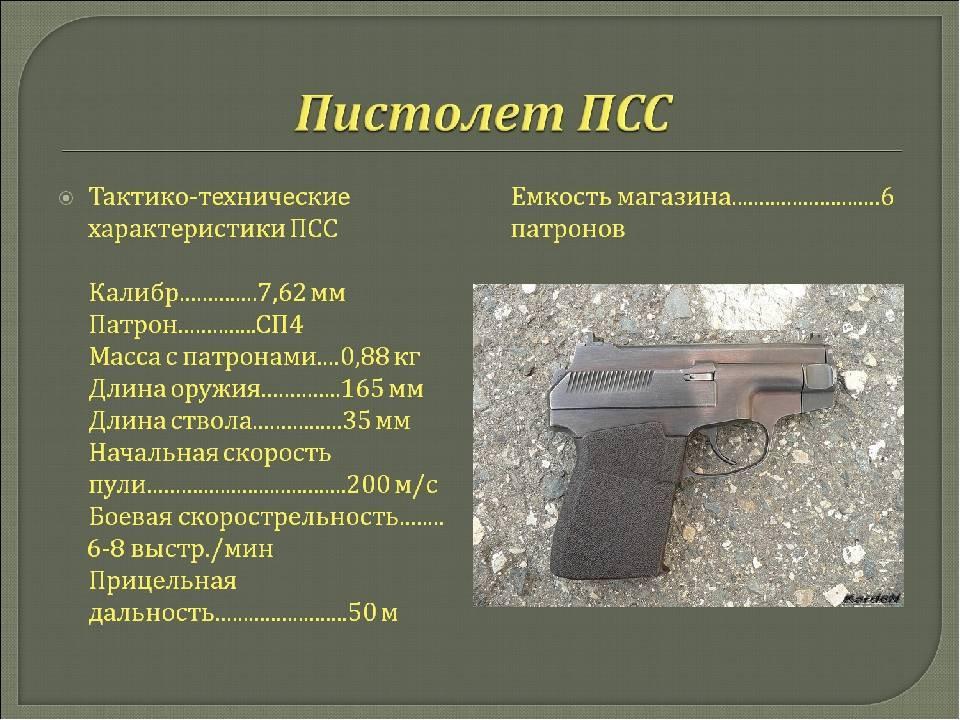 Российский пистолет «вул» и его российская модификация – оружие для секретных заданий - cadelta.ru
