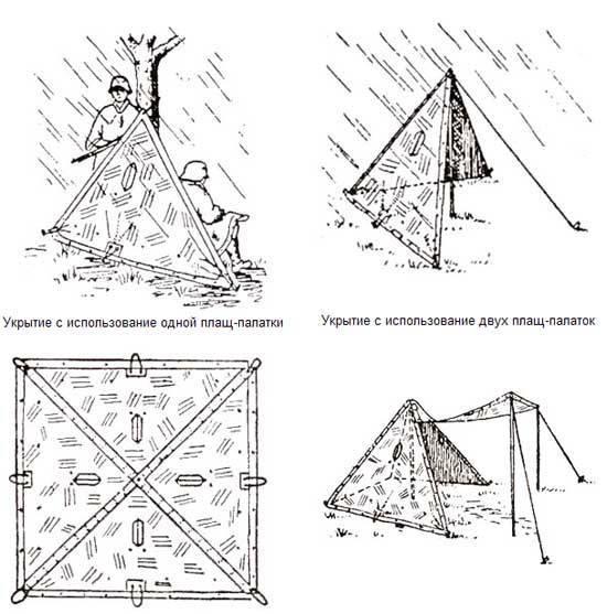 """Как правильно пишется словосочетание """"плащ-палатка""""?"""