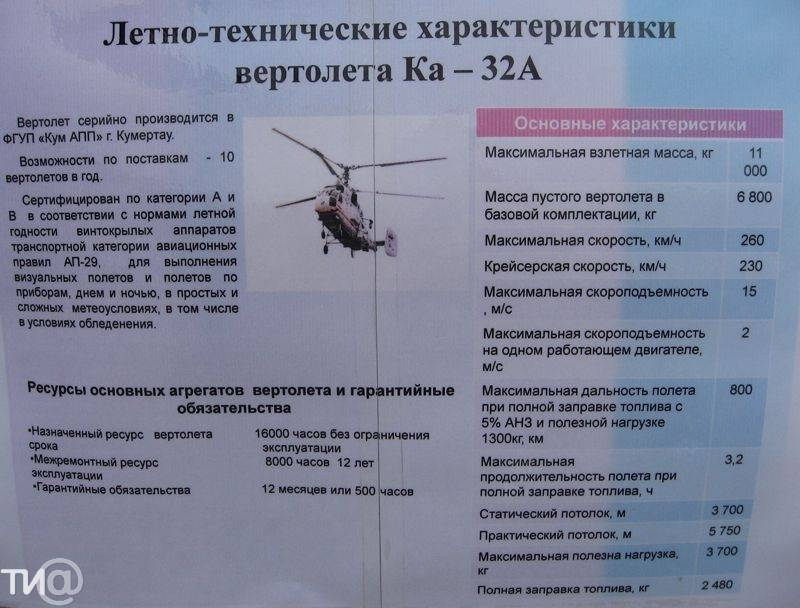 Вертолет ка-62 фото. видео. характеристики. скорость