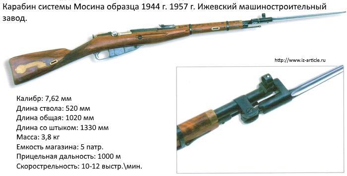 Карабин мосина – оружие с великой историей