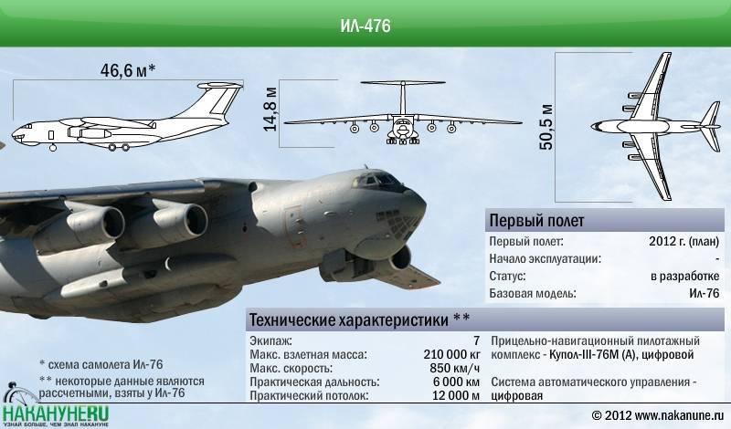 Обзор тяжёлого штурмовика ил-8