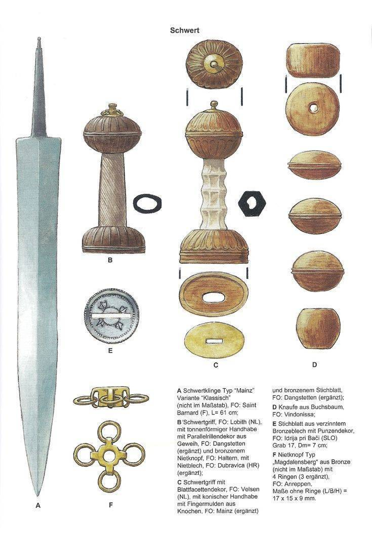 Идеальные солдаты — как тренировали римских легионеров