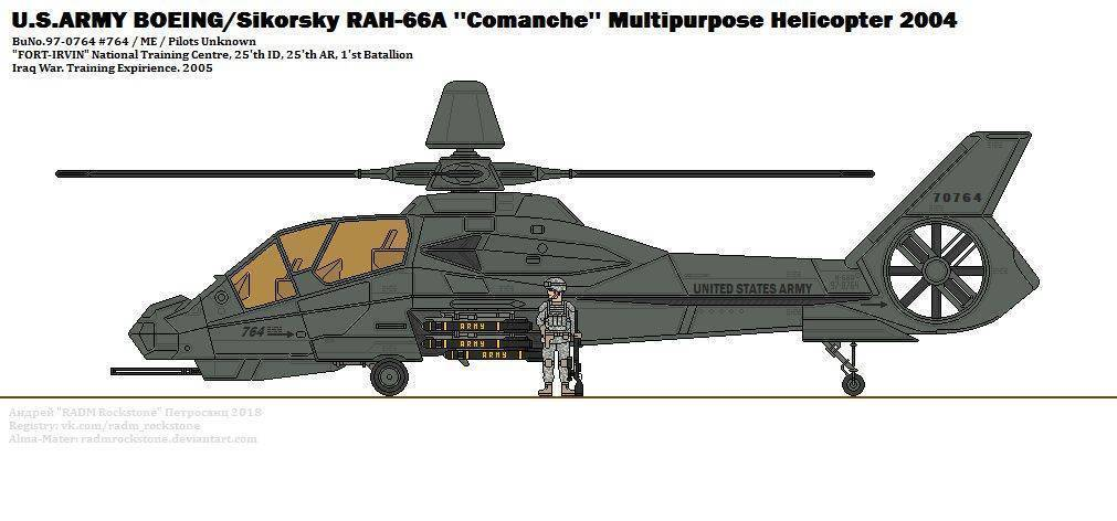 Boeing / sikorsky rah-66 comanche