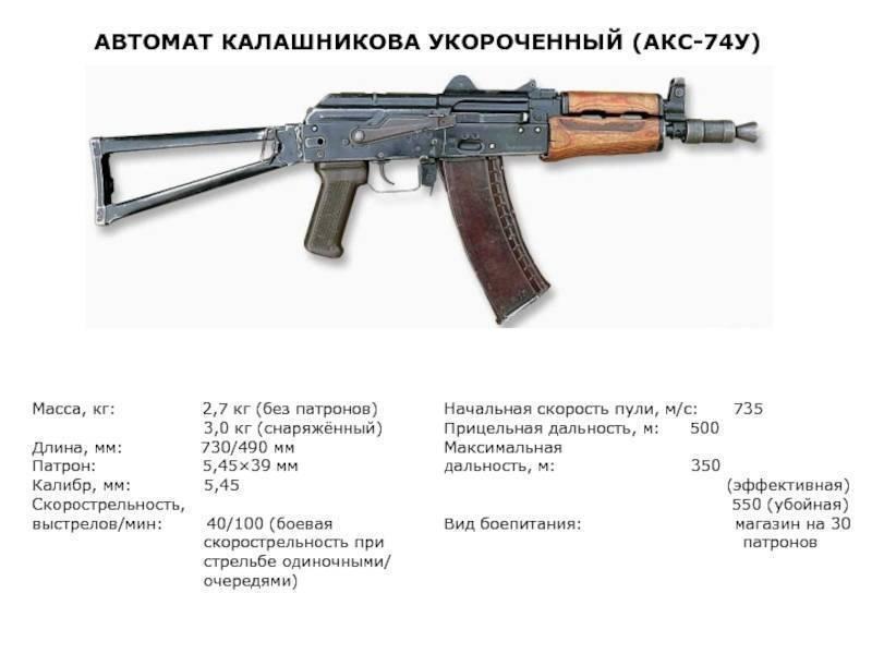 5,45 мм автомат калашникова ак-74 (рпк-74)