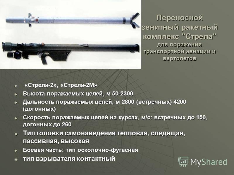 Зенитный ракетный комплекс «стингер. пзрк «стингер» – длинное жало пентагона переносной зенитный ракетный комплекс стингер