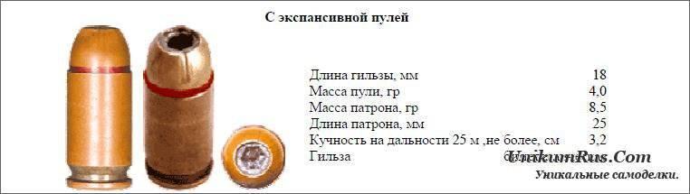 Псм — википедия с видео // wiki 2