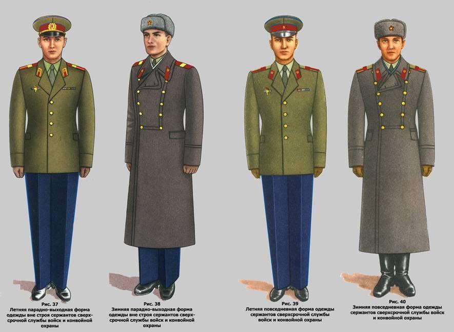 Военная форма военно-воздушных сил ВВС России