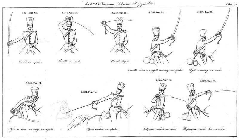 Правила фехтования