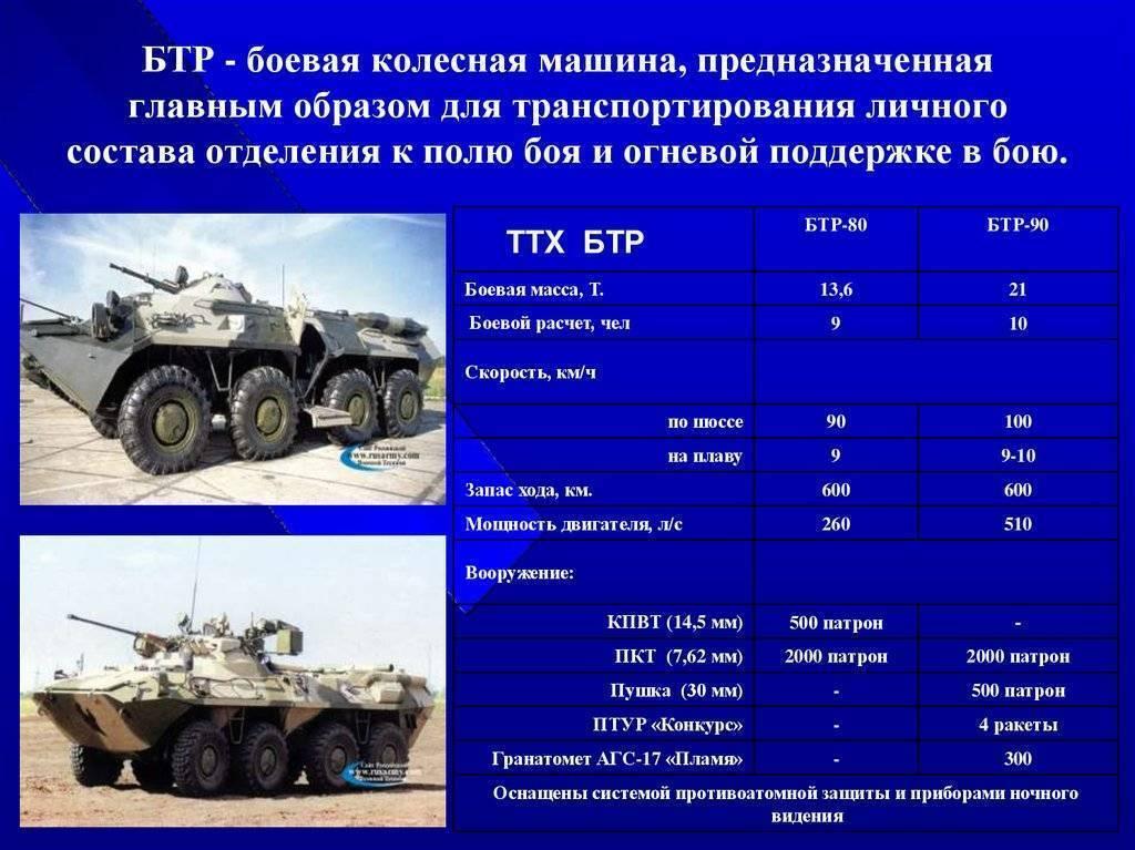 """Бтр-90 """"росток"""" - бронетранспортёр россии, который умеет плавать"""