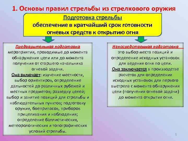 Психология подсознательной подготовки стрелка. психологическая подготовка стрелков