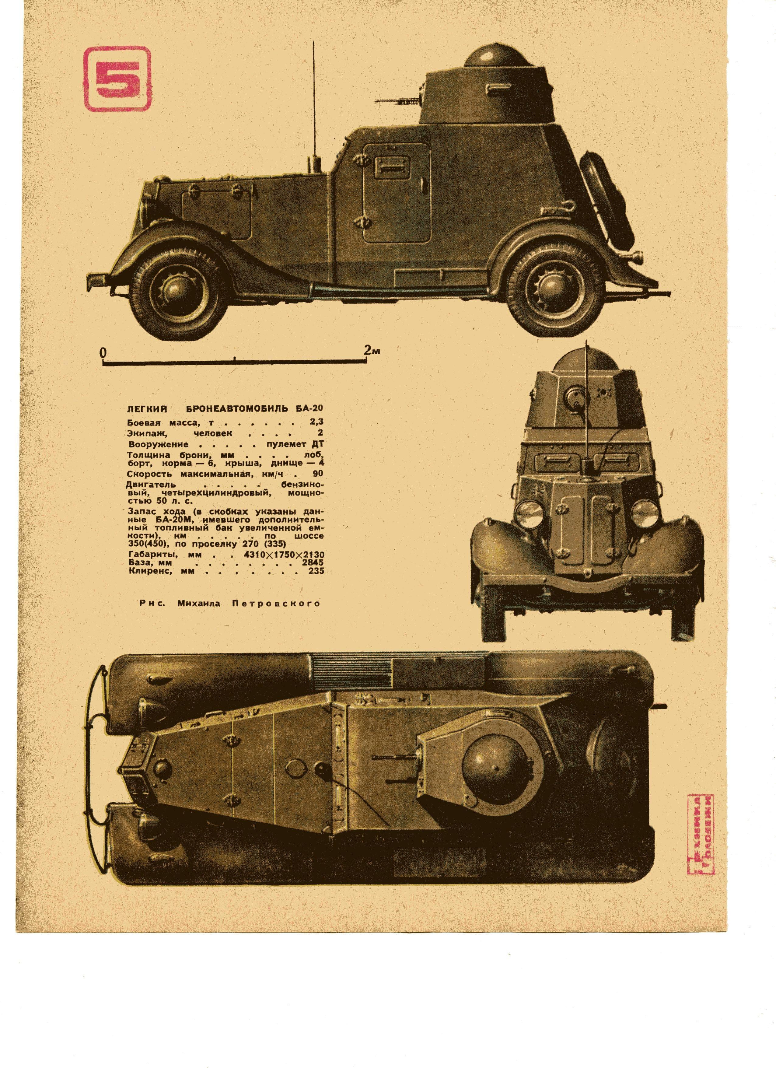 Бронеавтомобиль ба-20 двигатель, вес, размеры, вооружение