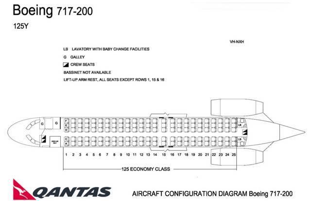 Самолёт Boeing-717 – наследство «Дугласа»