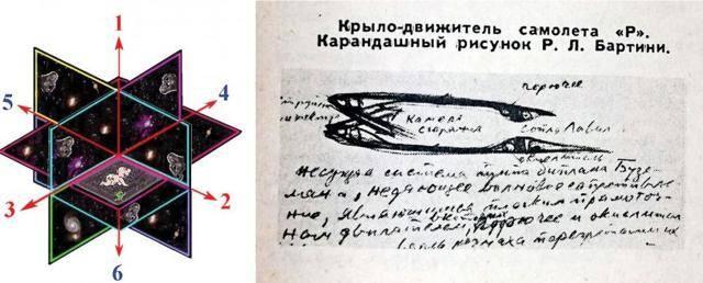 Тайна шести измерений. почему засекретили разработки советского гения