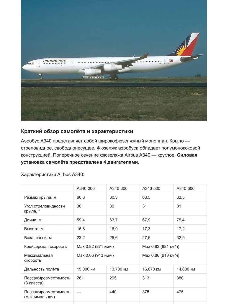 Аэробус а320: обзор, схема салона и лучшие места, эксплуатанты